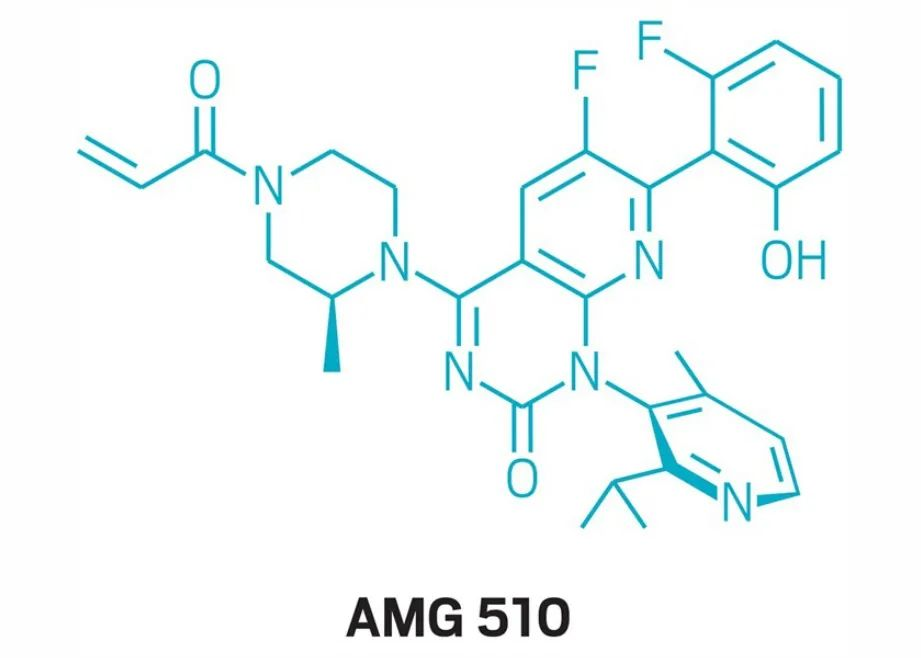 AMGEN: KRAS Target Drugs Inhibiting 81% of Non-Small Cell Lung Cancer Tumor Growth.