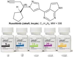 JAK inhibitor ruxolitinib: The first drug therapy for vitiligo!