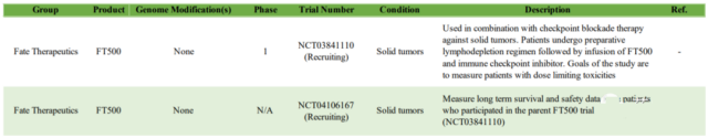 Where do the NK cells used for immunotherapy come from?