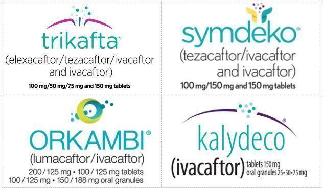 FDA approves Vertex Trikafta to expand treatment age to 6-11 chirldren!