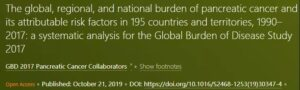 Pancreatic cancer Research: The Latest global burden of disease data