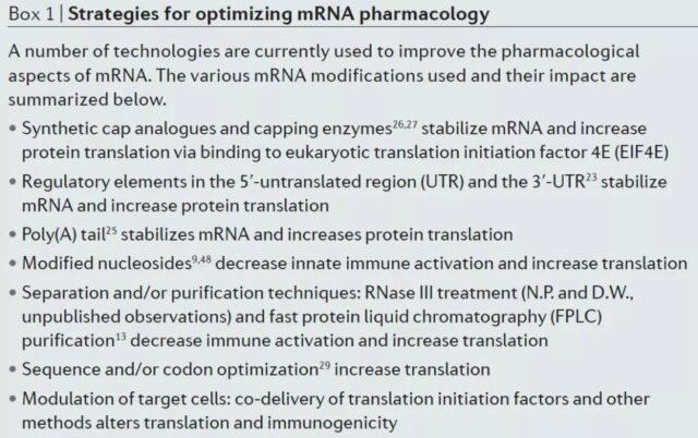The success of mRNA vaccines ushered in a new era of vaccinology