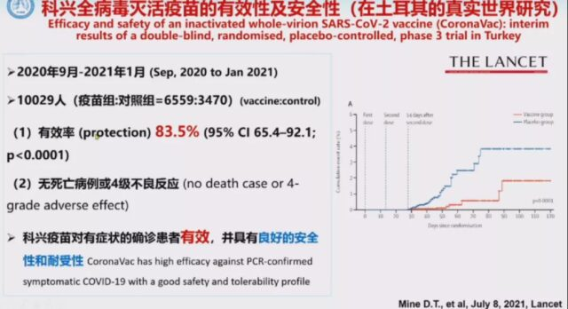 Can China achieve COVID-19 herd immunity when vaccines 70% effective?
