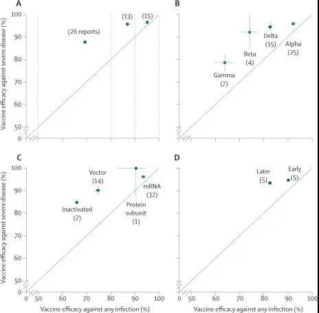 The Lancet: The efficacy of COVID-19 vaccine may not support booster shot for ordinary people