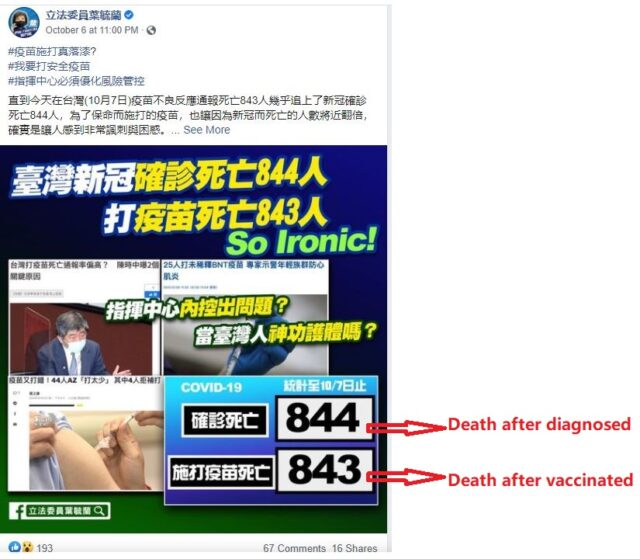 Taiwan death from COVID-19 vaccination exceeds death from COVID-19