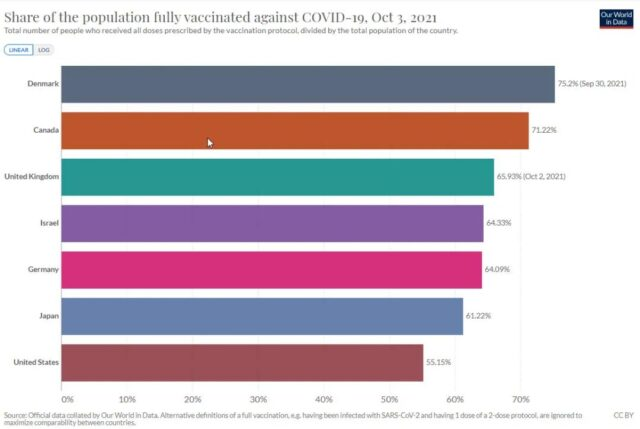 Who are critically ill patients in Israel when COVID-19 outbreak again?
